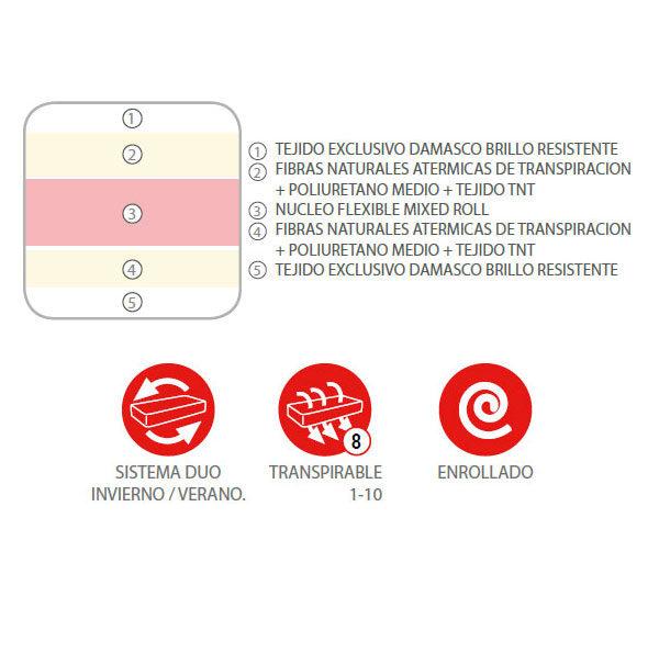 Colchón QATAR (núcleo flexible + sistema dúo invierno/verano) 3
